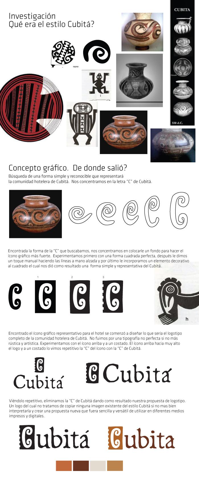 blog-Cubita